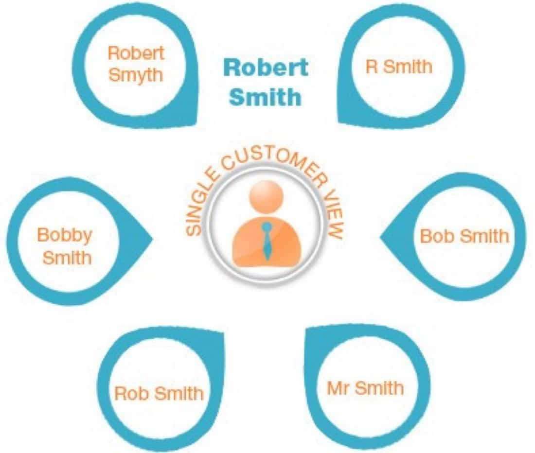 SCV Robert Smith 1