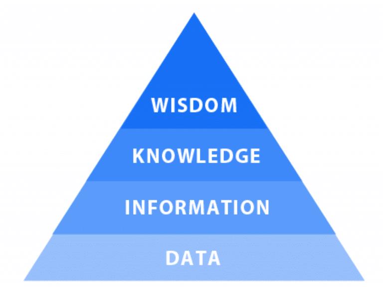 wkid pyramid 1