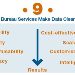 9 ways data bureau services make data cleansing easy