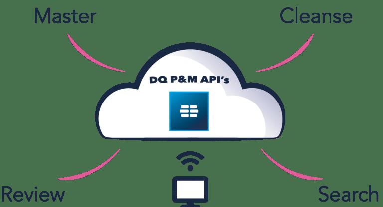 P&M API Infographic alternative cropped